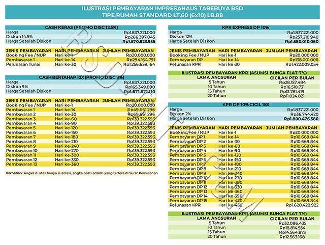 Ilustrasi Pembayaran Tabebuya Impresahaus R