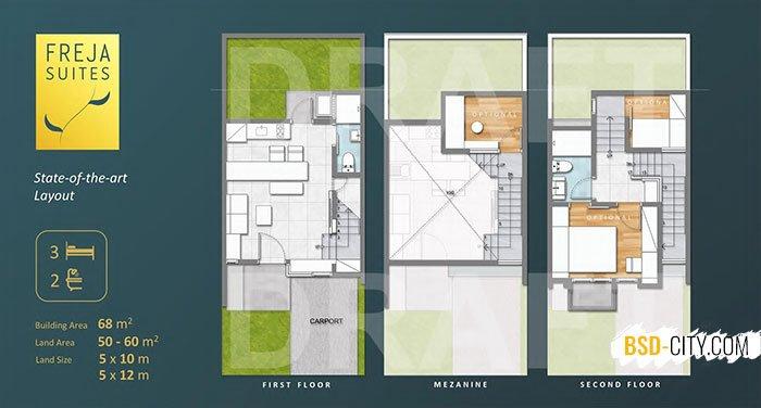 Layout Rumah Freja House BSD Lebar 5