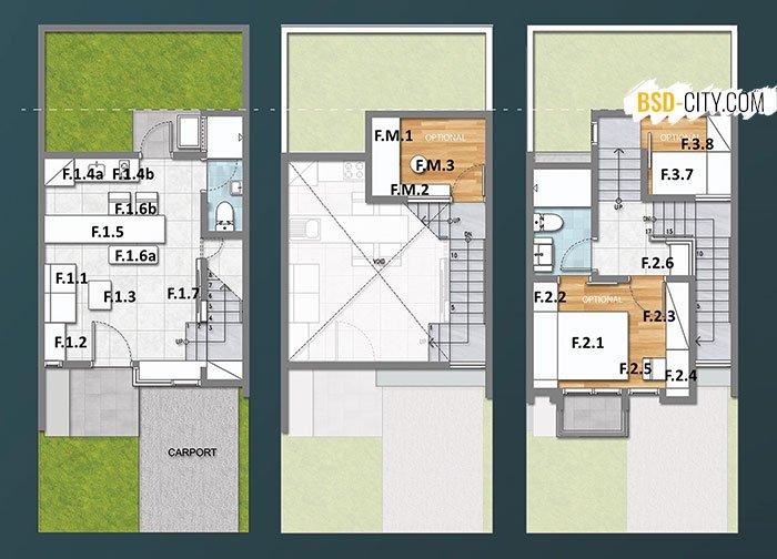 List Furniture Freja House BSD Lebar 5
