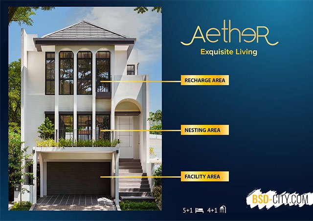 Rumah Post Pandemic Aether BSD Greenwich Park